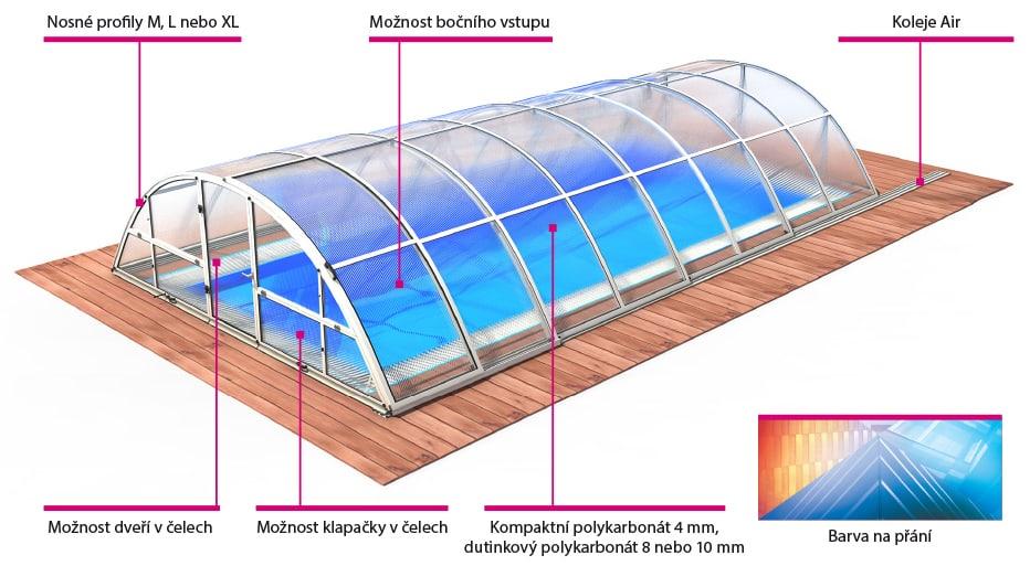 Zastřešení bazénu: Oblouková konstrukce klasik